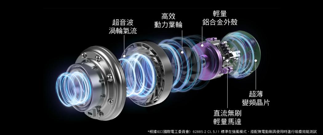 極速渦輪動力 飆升200W吸力