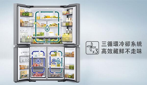 三循環製冷系統 食材高效保鮮